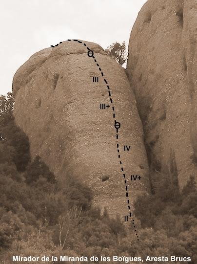 Mirador de la Miranda de les Boïgues