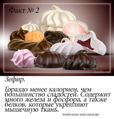 полезные сладости для фигуры 2
