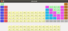 GElemental ó la tabla periódica en tu escritorio