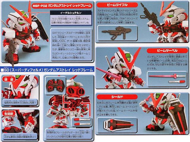 SD Gundam Astray Red Frame BB-248 dễ dàng lắp ráp và mang theo trong giỏ