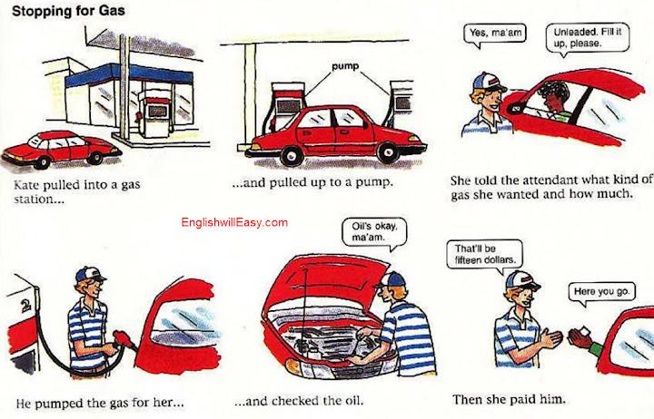 club car gas engine wiring diagram images gas station pump diagram wiring diagram schematic