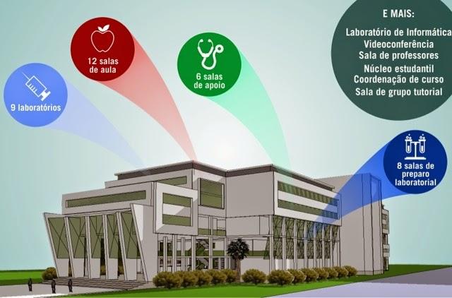 Ufersa: Projeto arquitetônico para o curso de Medicina está concluído