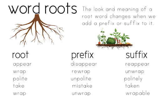 Exploring root words with prefixes and suffixes with Ween – Root Words Worksheet