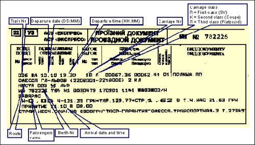 Ukrainian Railway ticket