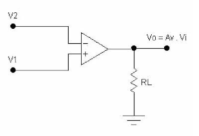 Pengertian Penguat Op Amp (Operating Amplifier)