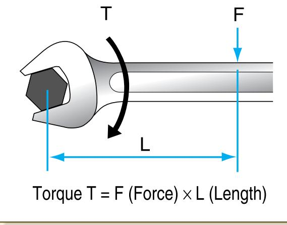 Top 5 Best Torque Wrench Reviews 2017 | Cheap Torque ...  |Torque