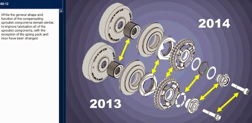Compensator changes for 2014     Harley       Davidson    Forums