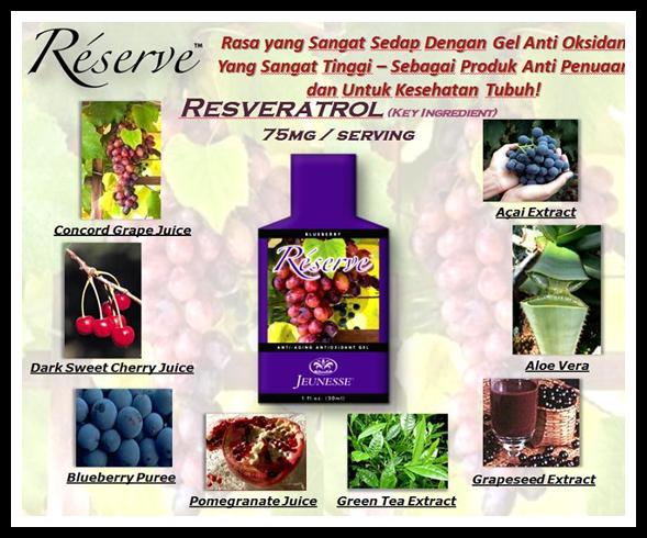 reseve2 Jeunesse : Produk Kecantikan Anti Aging & Antioksidan