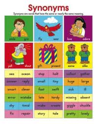 Worksheets Example Of Antonyms english semantics for as a second language students click here examples