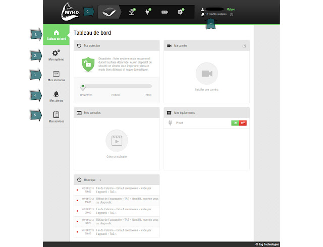 Image du dashboard