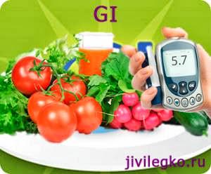гликемический индекс для похудения