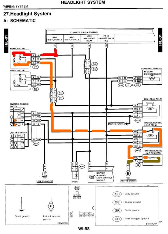Diagram 2002 Wrx Headlight Wiring Diagram Full Version Hd Quality Wiring Diagram Saabdiagrambas Tripeco Fr