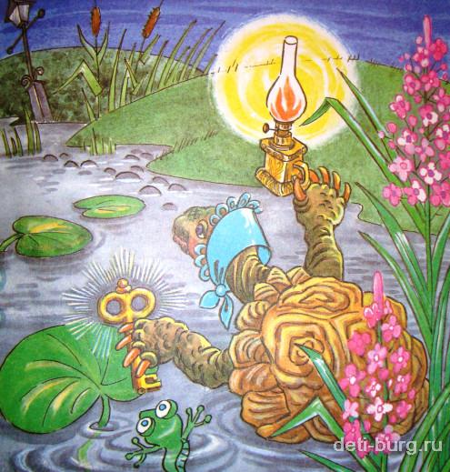 Черепаха Тортила отдает Буратино золотой ключик
