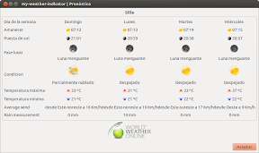 0137_my-weather-indicator | Pronóstico