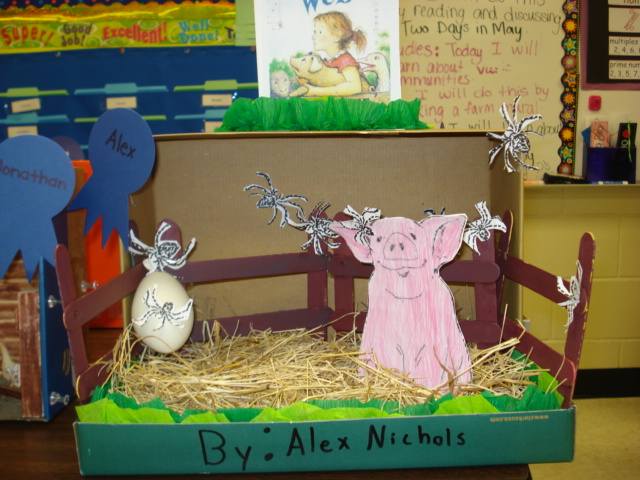3rd grade book report charlottes web Novel literature unit study and lapbook charlottes web everything in the unit can be used to create a file folder lap book literature web.