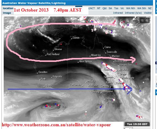moisture oct 1 2013