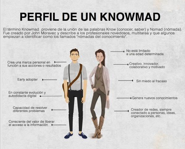 ¿Eres un Knowmad?