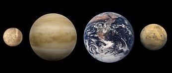 Εσωτερικοί Πλανήτες