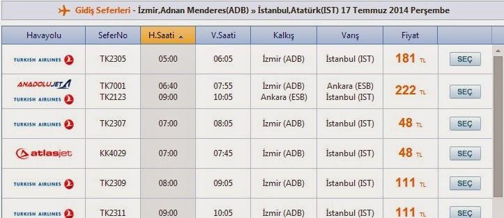 İzmir İstanbul Uçak Seferleri