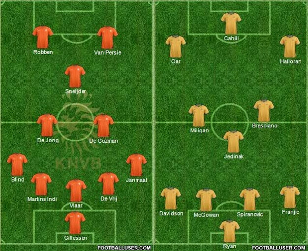 ������ ������ ������ ��������� ����� 18 / 6 / 2014 ���� ����� Australia vs Holland