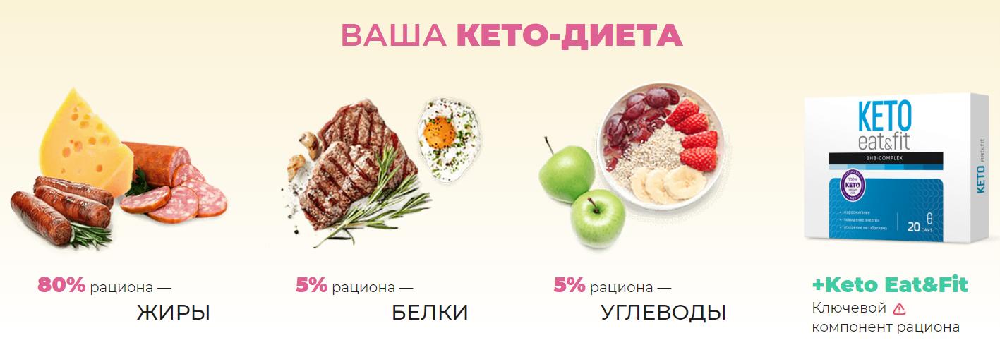 keto eat&fit где купить