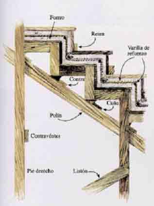 trazo sobre el muro y materiales de construccin de escaleras