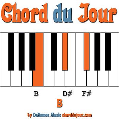 Chord Du Jour B Chord Piano