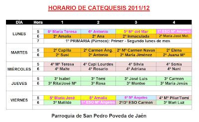 Horarios de Catequesis 2011-12