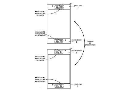 Smartphone Patent