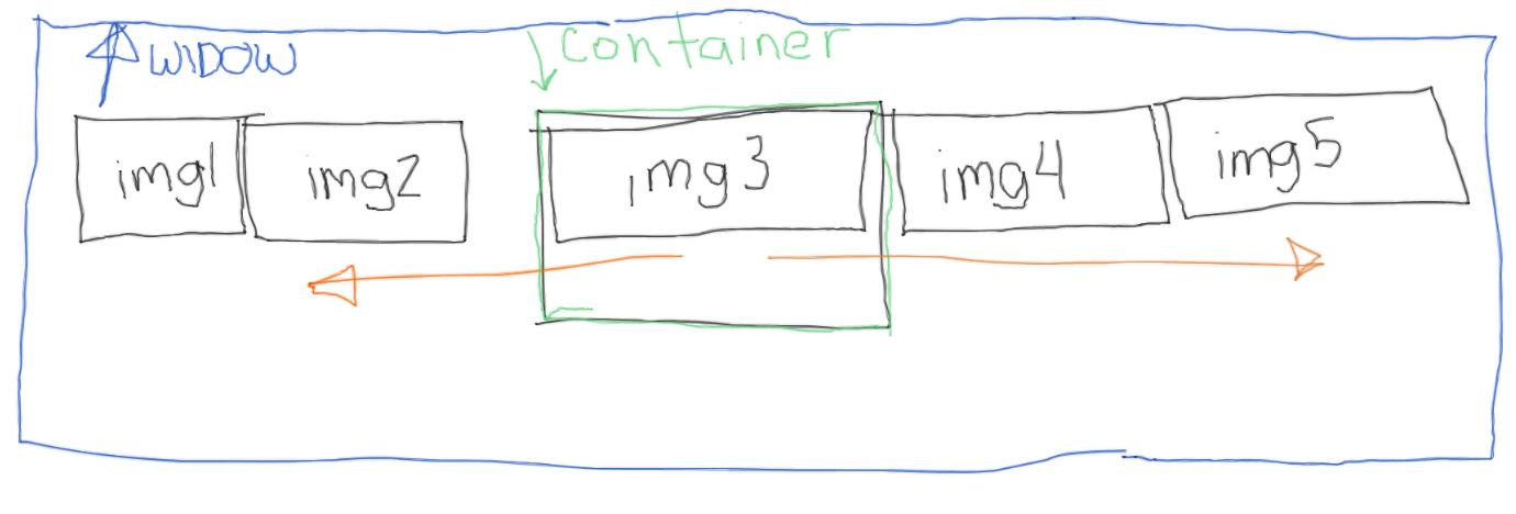 CSS-TRICKS image