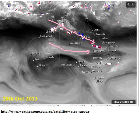 28th oct 2013 moisture profile _Australia