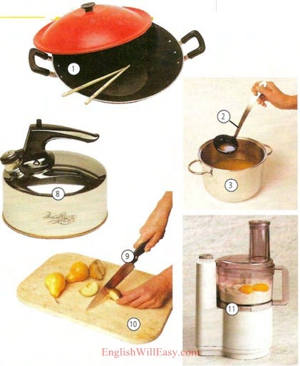 Kitchen Dictionary: Picture Dictionary: Kitchen Equipment