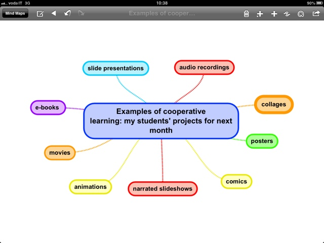 Collaborative Classroom Examples ~ Teaching with ipad in a flipped classroom my students