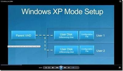 Cara menjalankan Windows XP di dalam Windows 7 (1)