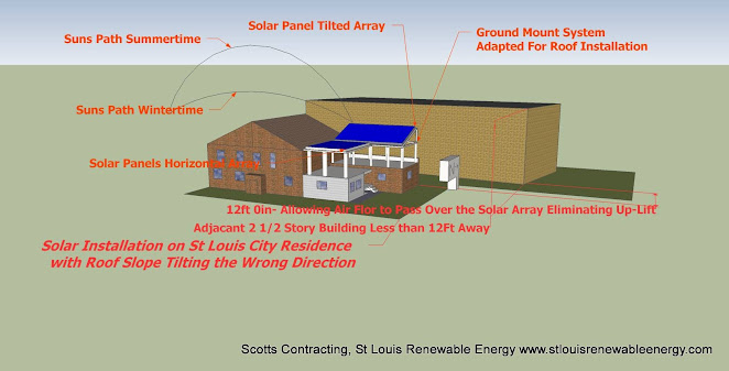 CAD Solar Array Design for a Roof Slope that Faces the Wrong Direction. St Louis MO