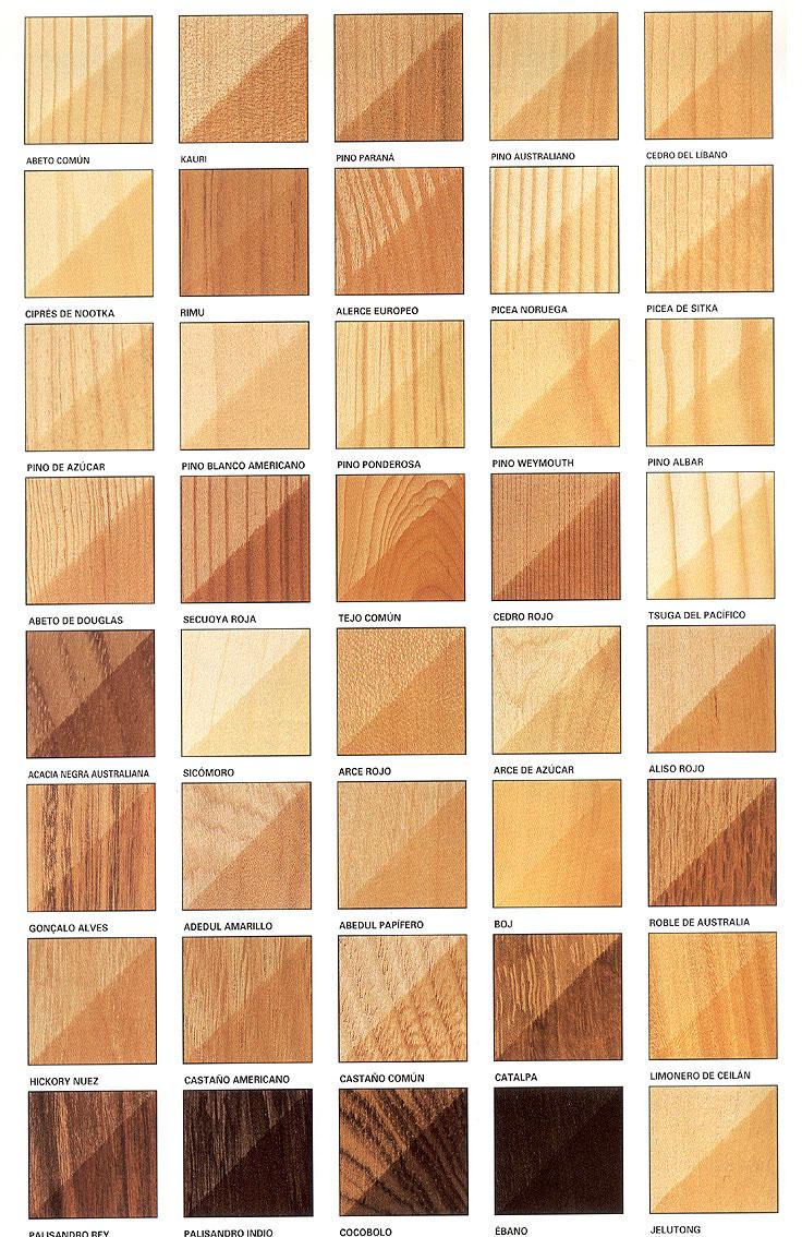 Tipos de madera for Diferentes tipos de muebles