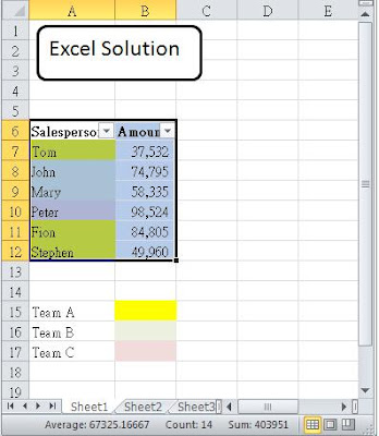 sort by and filter by color in excel 2010 excel solution