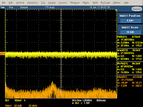 High frequency oscilloscope trace from HP TouchPad charger