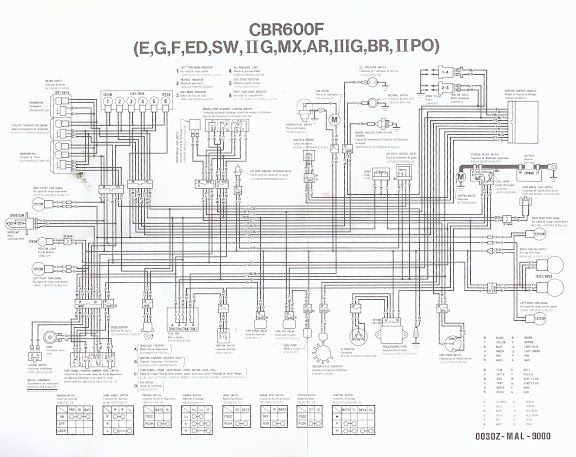 wiring diagram for 05 cbr 600 rr wiring wiring diagram exles