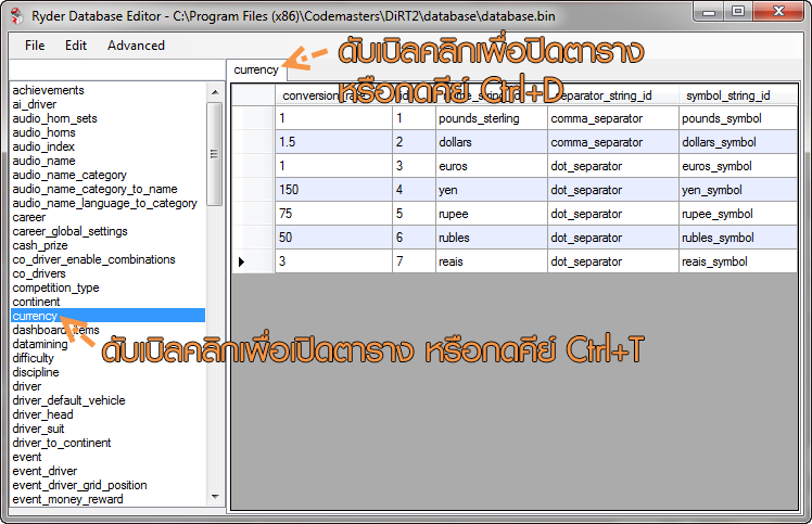 Modify ค่าเงินใน DiRT 2 ให้เป็นค่าเงินไทย D2cost02