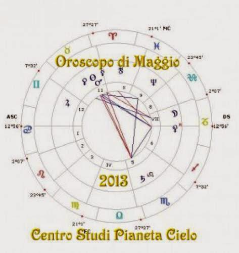 Oroscopo Di Oggi 21052013