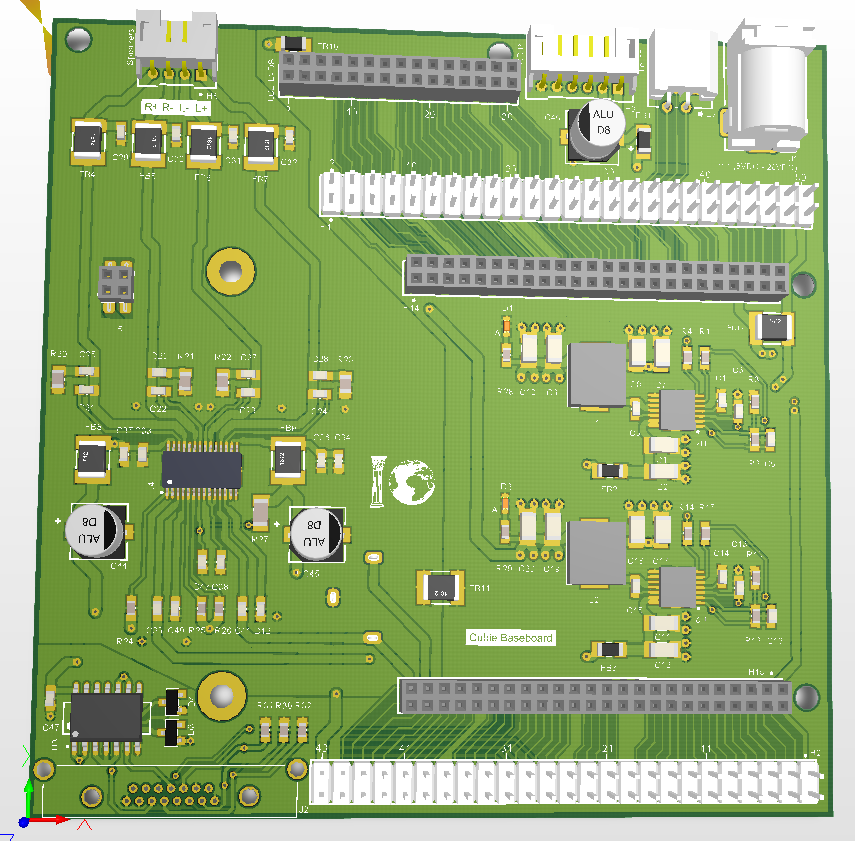 Daughterboard design for the Cubieboard