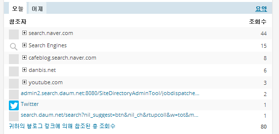워드프레스에서 구글검색을 넘어서는 네이버 검색