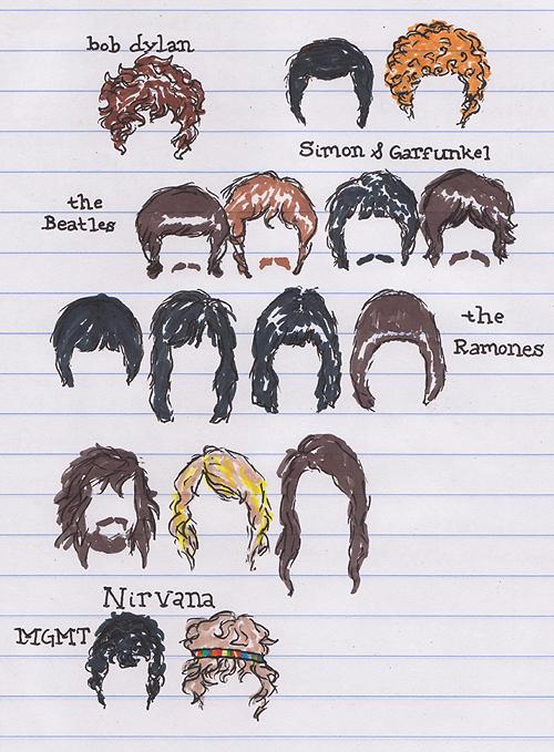 Cortes de cabelo famosos