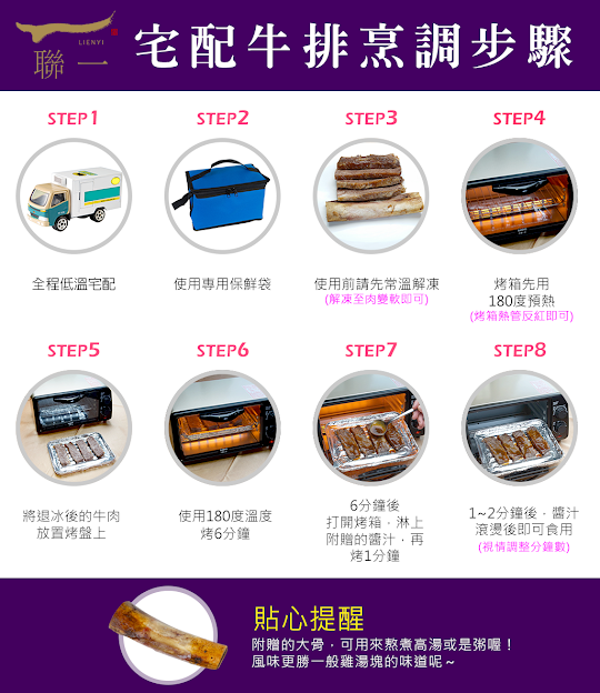 團購美食-台塑牛排創始店推宅配【聯一台塑牛排】