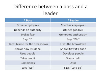 Difference between a boss and a leader.