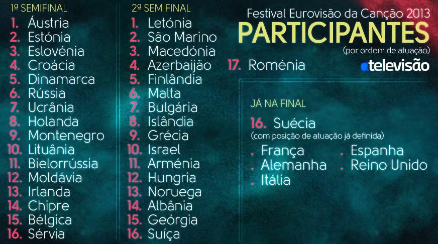 Participantes%2520ESC%25202013 A Reportagem   «Festival Eurovisão da Canção 2013»   1ª parte