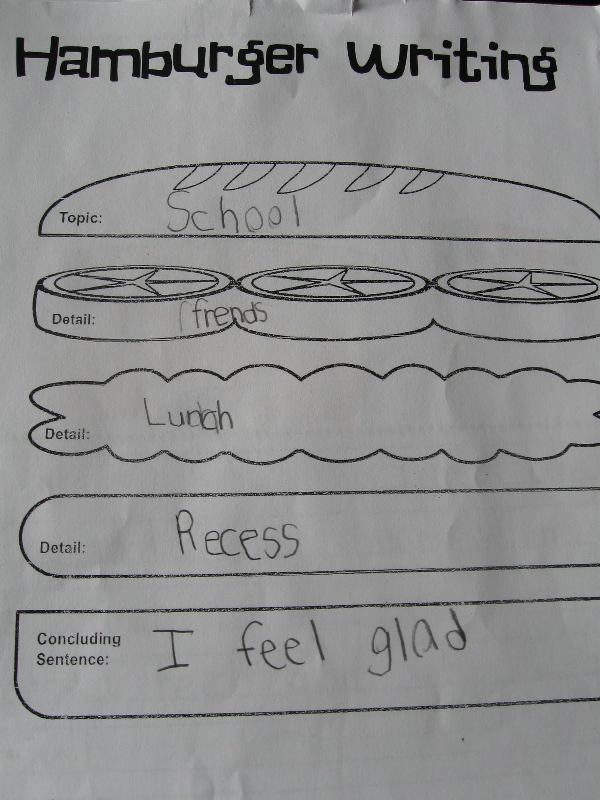 what the teacher wants hamburger writing hamburger writing
