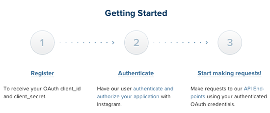 Getting started Instagram