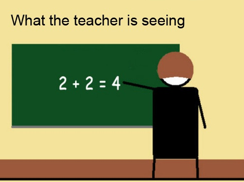 cartoon of a math teacher putting a problem on the board and what the students see